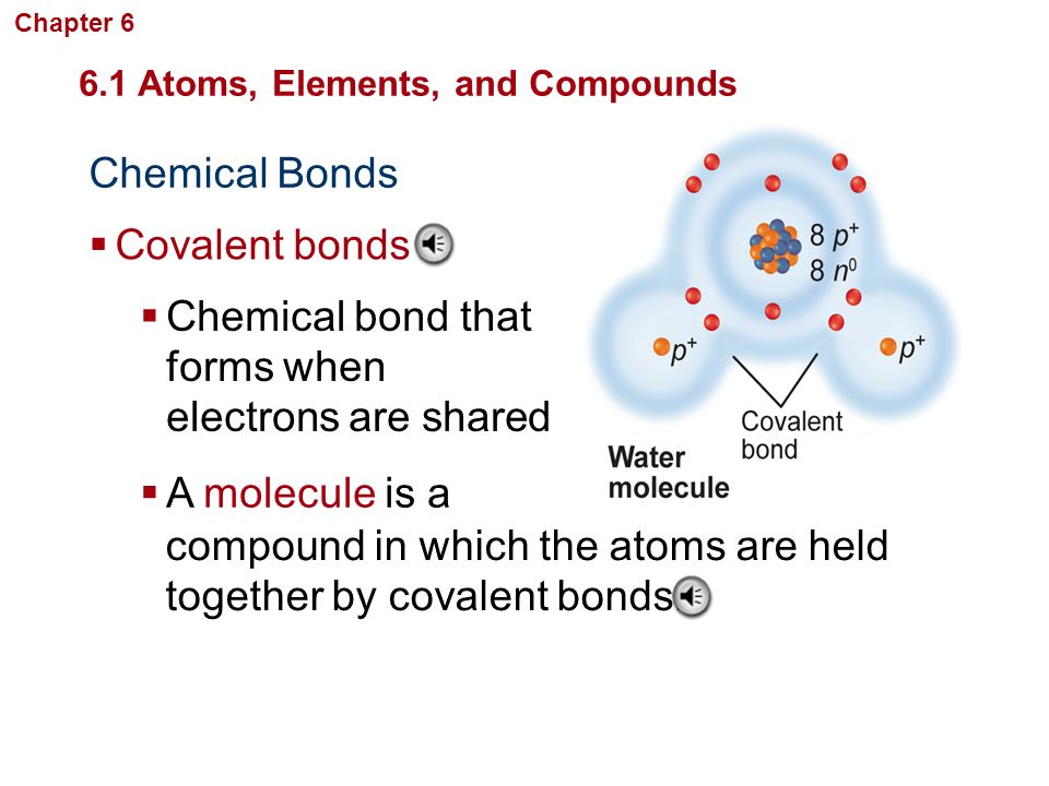 Chemical bond that forms when electrons are shared