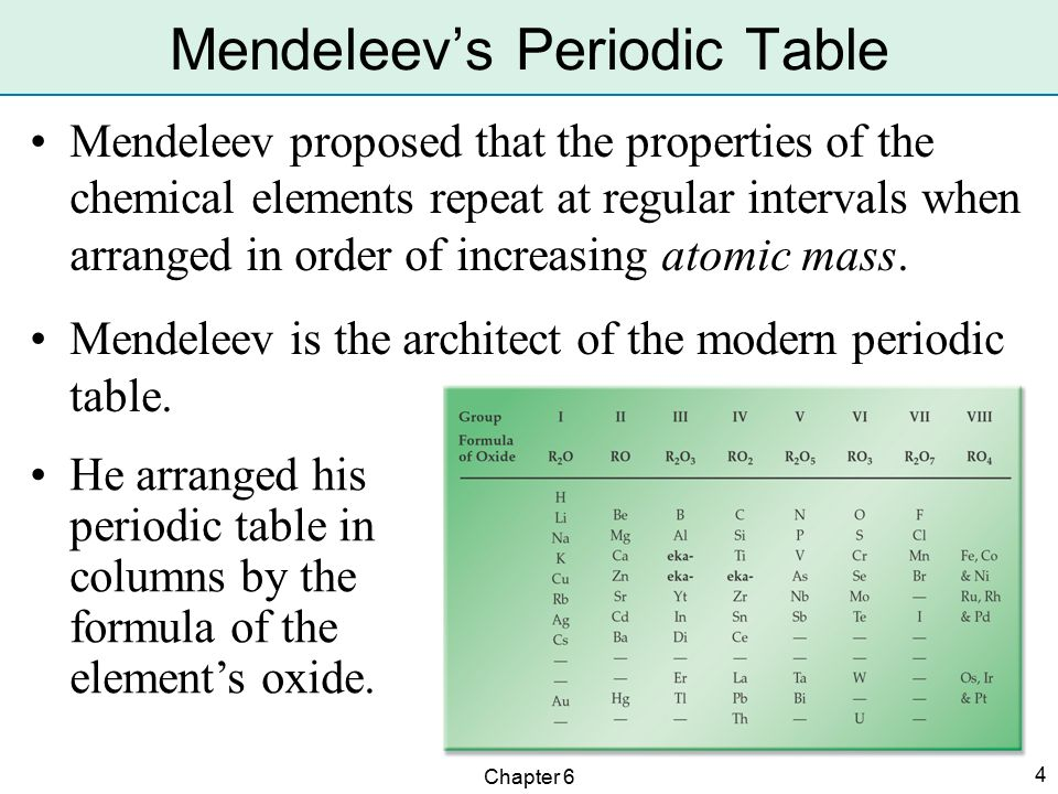 Arrangement of the elements ppt video online download mendeleevs periodic table urtaz Choice Image
