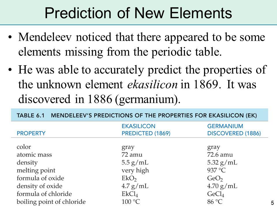 Arrangement of the elements ppt video online download prediction of new elements urtaz Gallery
