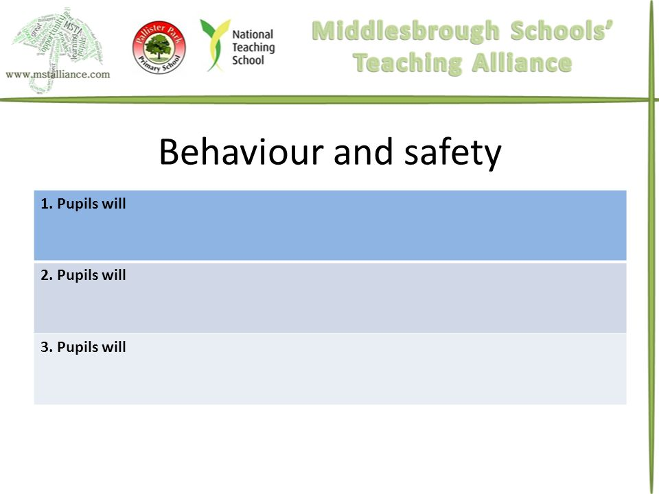 Behaviour and safety 1. Pupils will 2. Pupils will 3. Pupils will