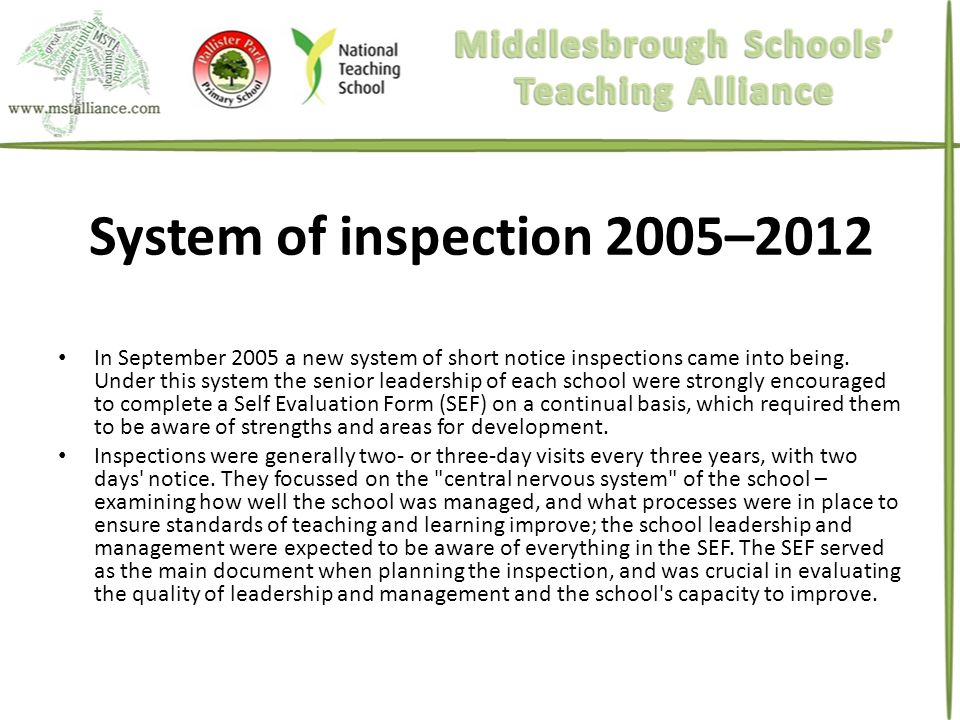 System of inspection 2005–2012