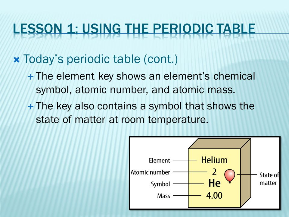 Chapter 7 the periodic table ppt video online download todays periodic table cont the element key shows an elements chemical symbol atomic number and atomic mass the key also contains a symbol that shows urtaz Choice Image