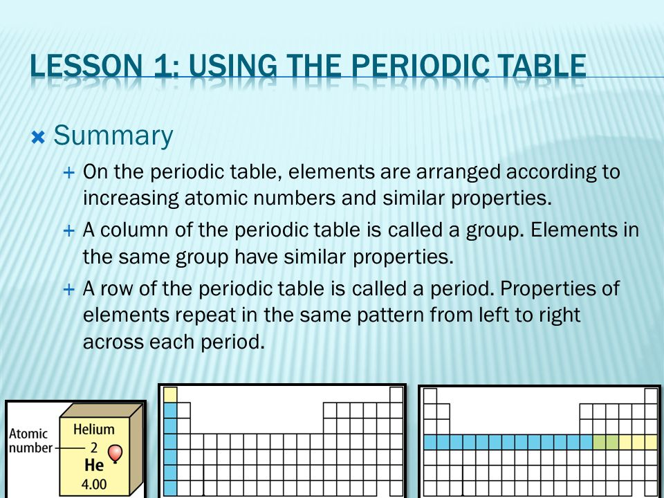 Chapter 7 the periodic table ppt video online download 17 lesson urtaz Choice Image