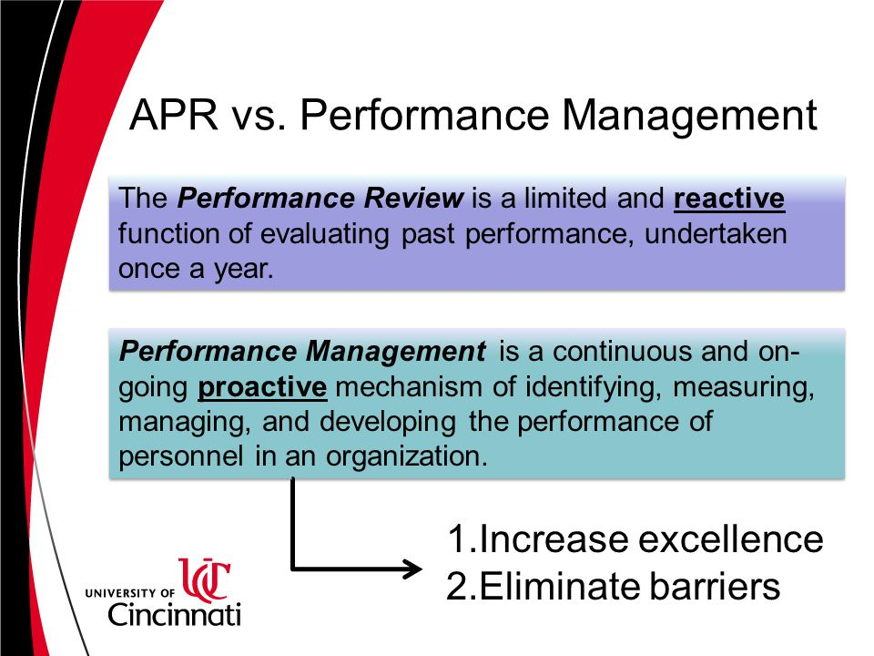 Coaching for Effective Performance Management - ppt download