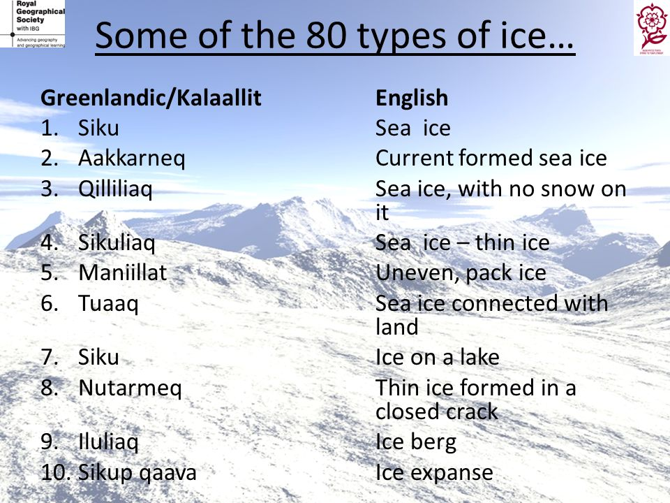 Some of the 80 types of ice…