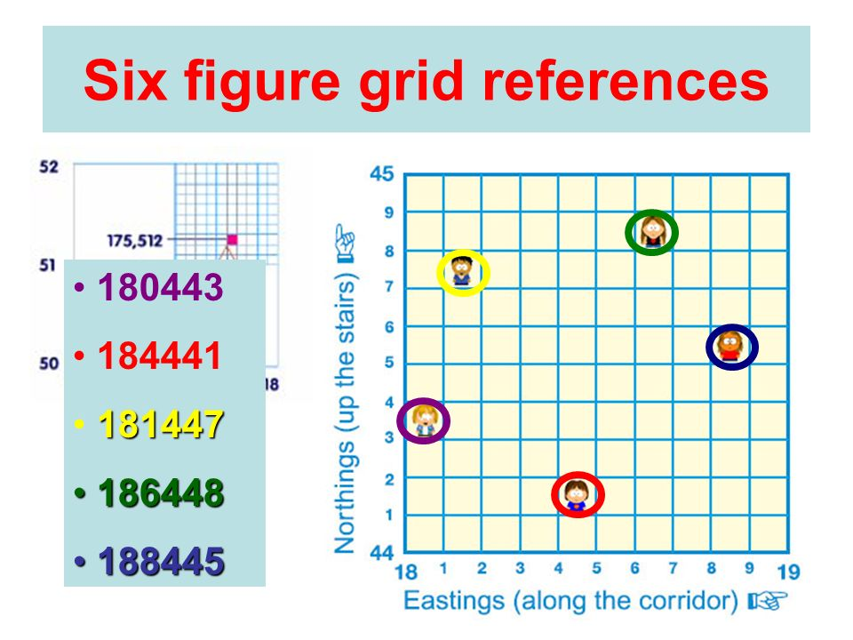 30 Six Figure Grid References