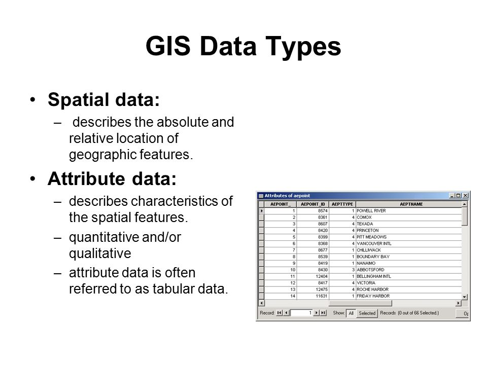 GIS1: Overview of GIS and Visualization with Maps - ppt video online