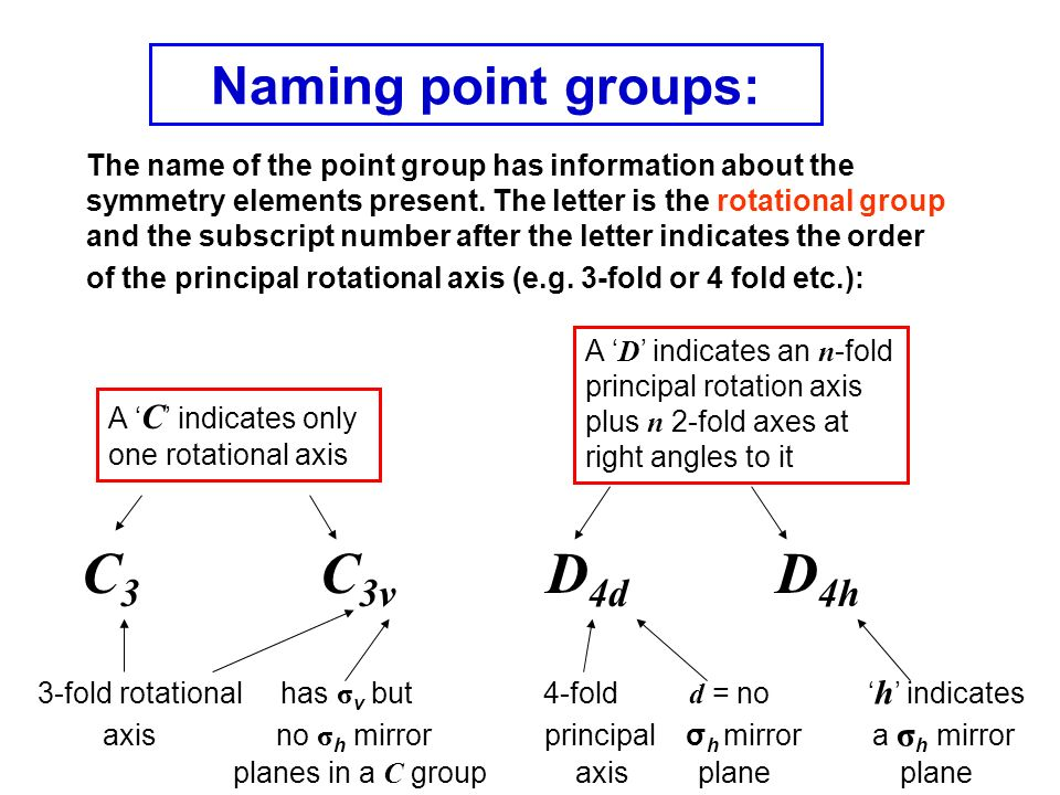 The Determination Of Point Groups Of Molecules Ppt Video Online
