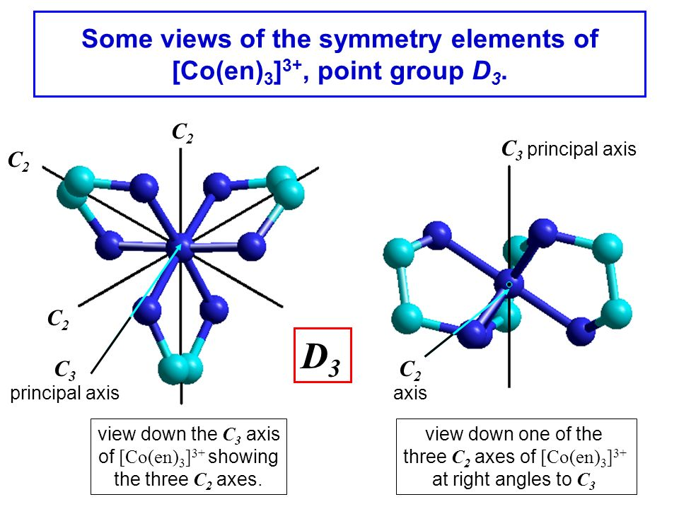 The determination of point groups of molecules - ppt video online