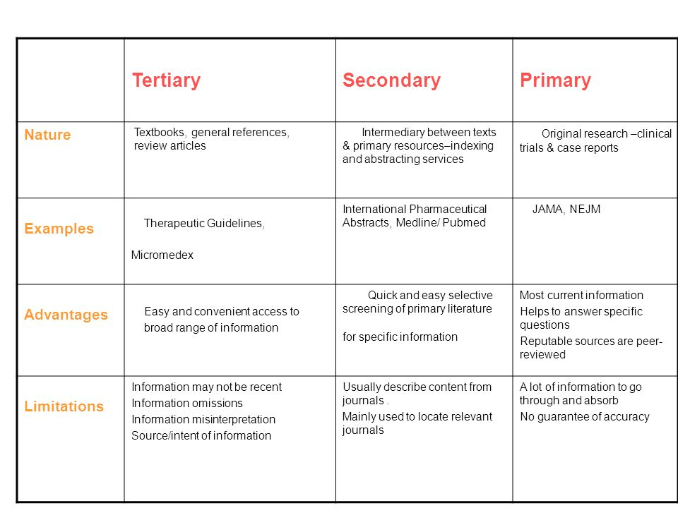 advantages and disadvantages of primary and secondary research