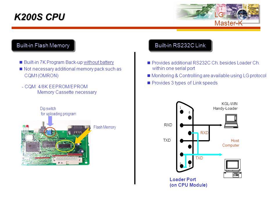 K200S Introduction  - ppt video online download