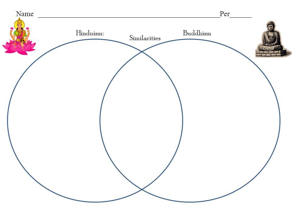 hinduism and buddhism polytheism