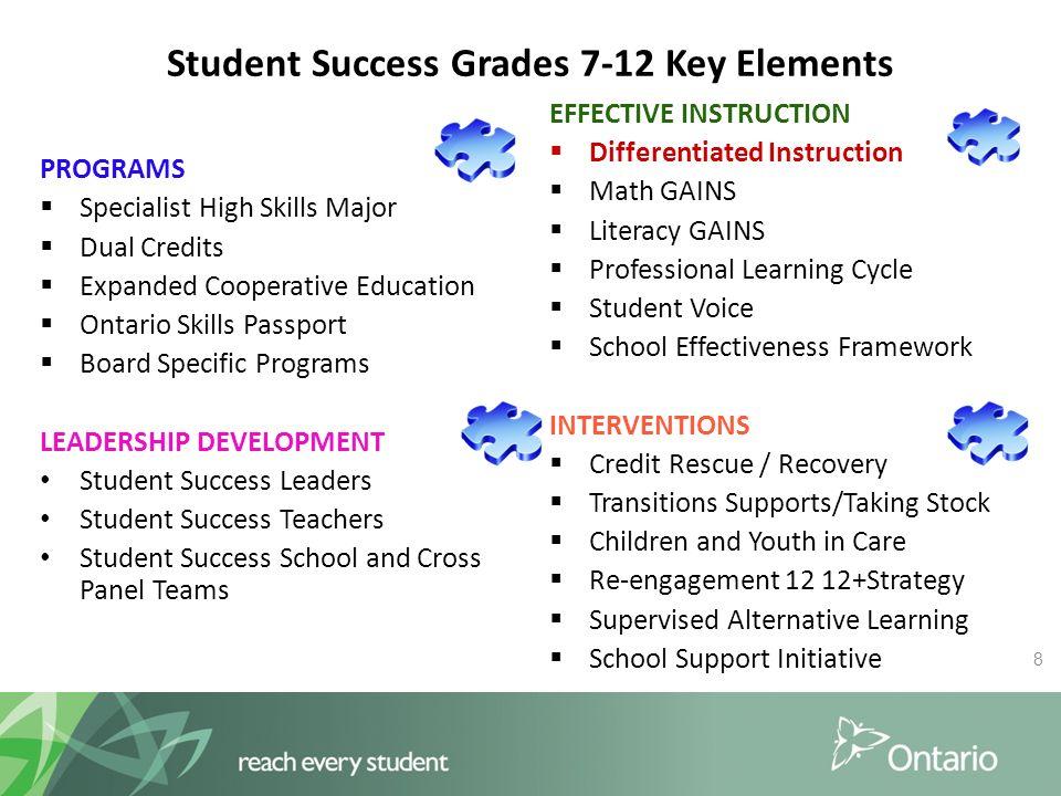 Student Success 2011 Summer Program Ppt Download