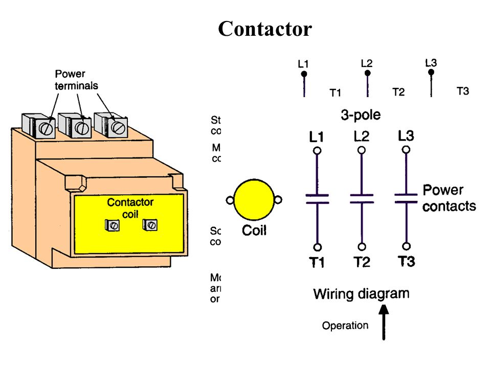 Chapter 6 Control_relays. - ppt video online download