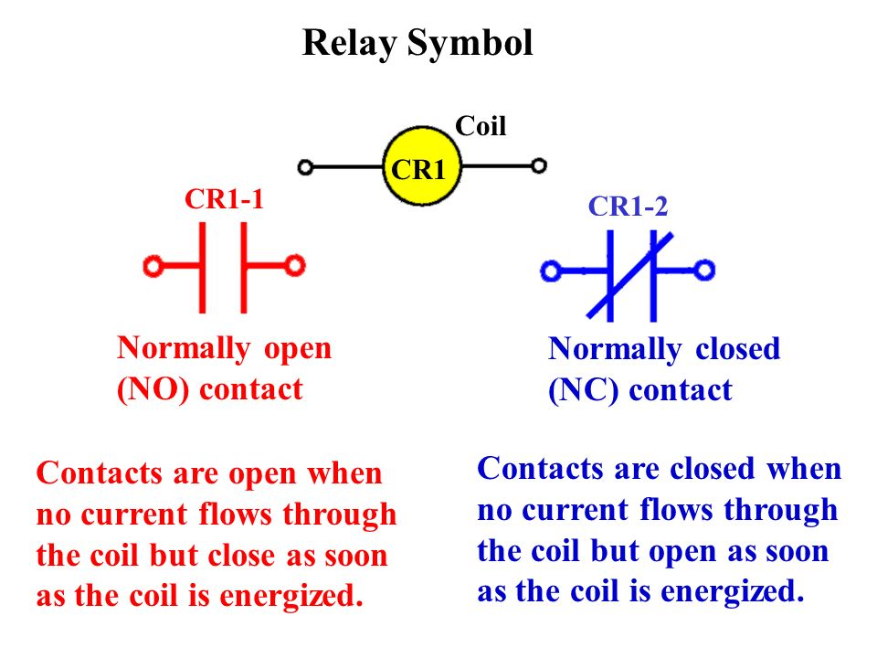 Chapter 6 Controlrelays Ppt Video Online Download