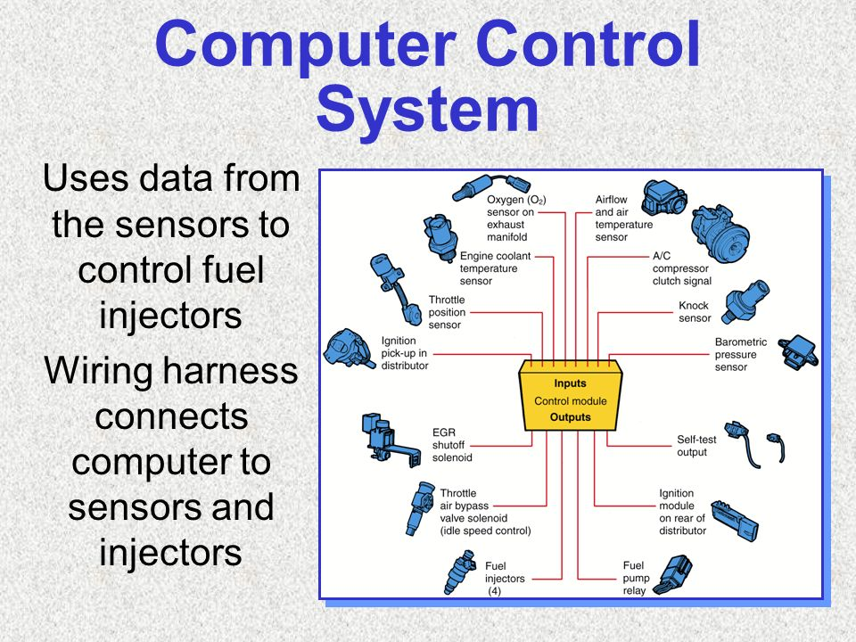 Modern Automotive Technology PowerPoint for by Russell Krick - ppt on fuel injector engine diagram, fuel injector pump diagram, fuel injector rail diagram,