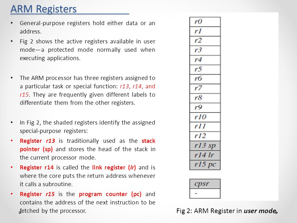 CHAPTER 2: ARM Processor fundamental - ppt download