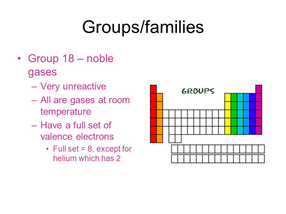 Groups/families Group 18 – noble gases Very unreactive