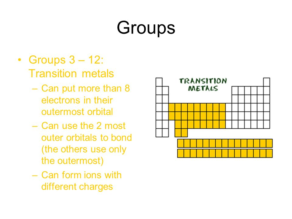 Groups Groups 3 – 12: Transition metals