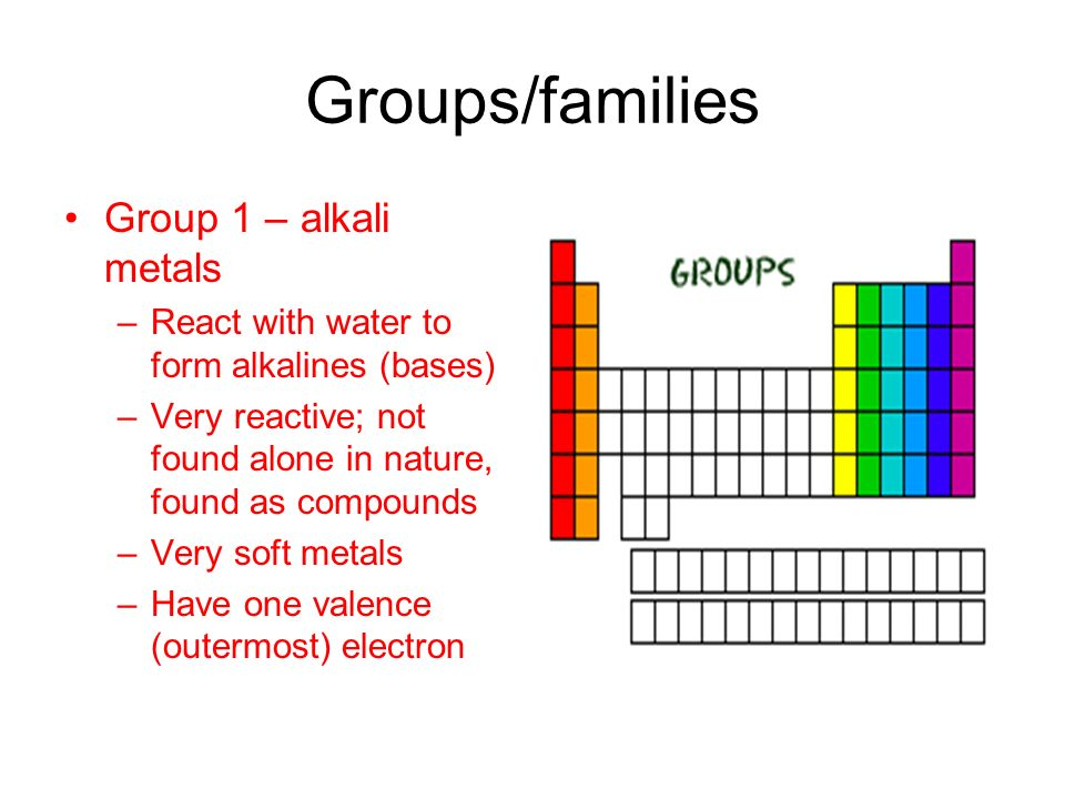 Groups/families Group 1 – alkali metals