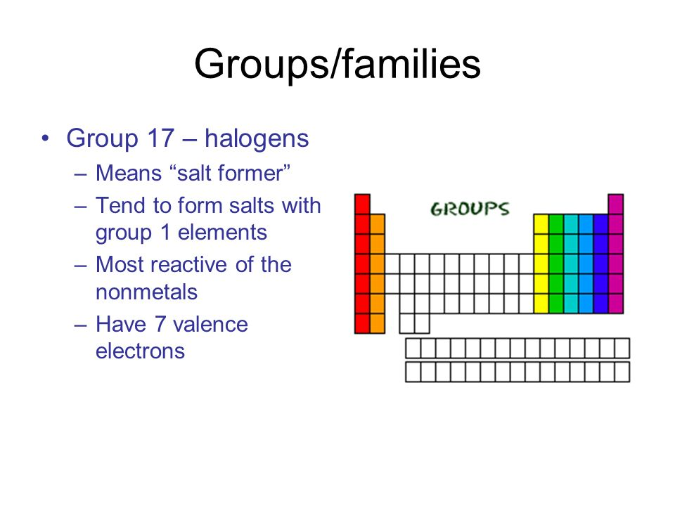 Groups/families Group 17 – halogens Means salt former