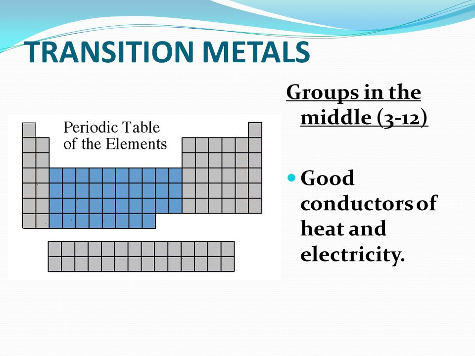 TRANSITION METALS Groups in the middle (3-12)
