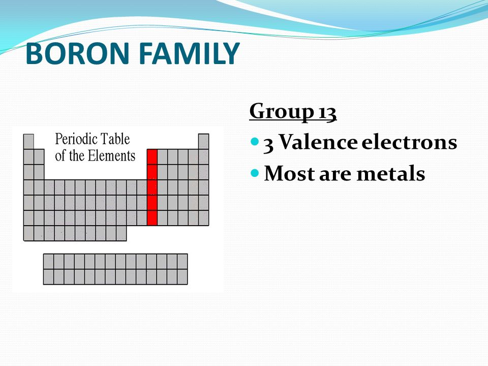 BORON FAMILY Group 13 3 Valence electrons Most are metals