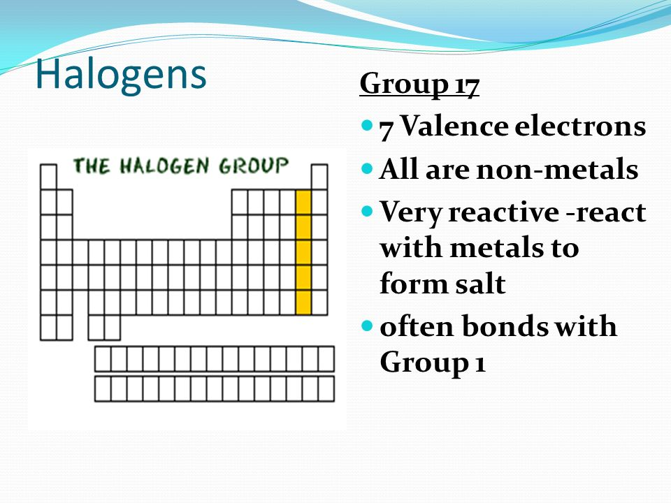 Halogens Group 17 7 Valence electrons All are non-metals