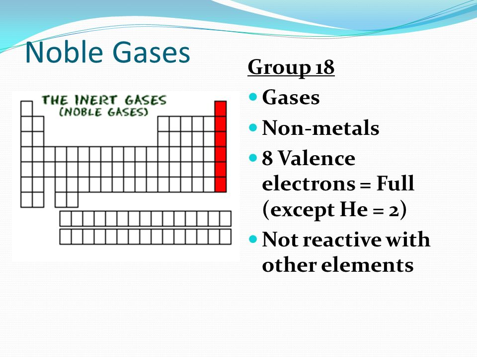 Noble Gases Group 18 Gases Non-metals