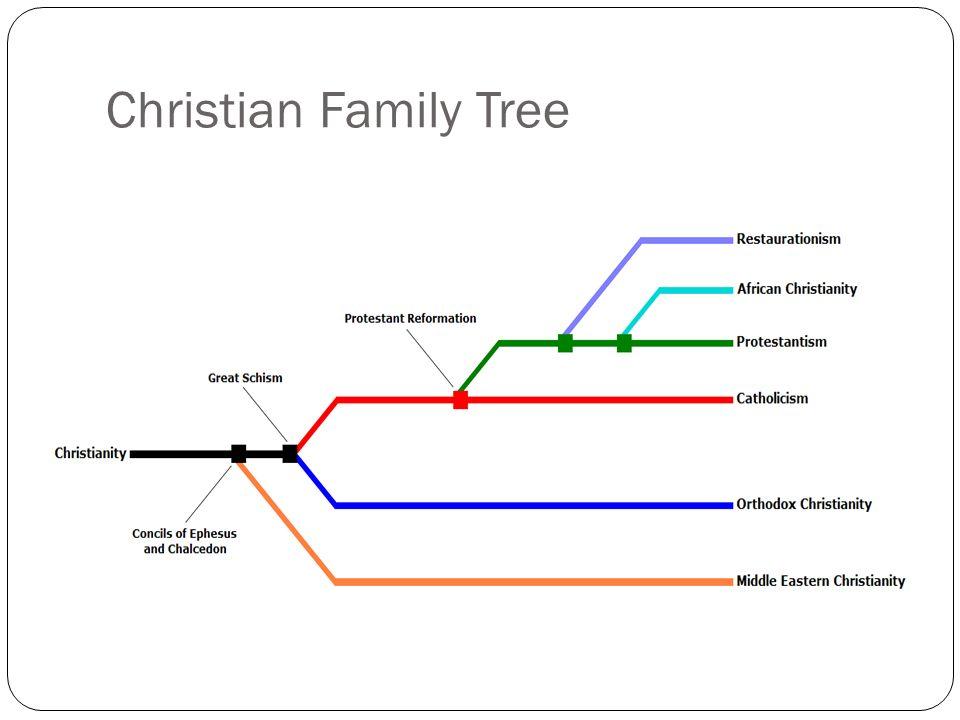 4 christian family tree