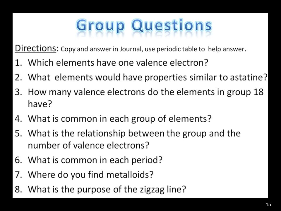 8th grade the periodic table ppt video online download 15 periodic table mini quiz urtaz Choice Image