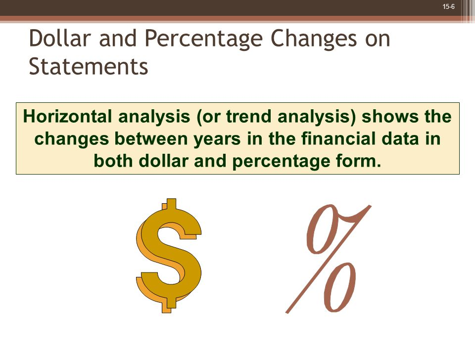 Dollar and Percentage Changes on Statements