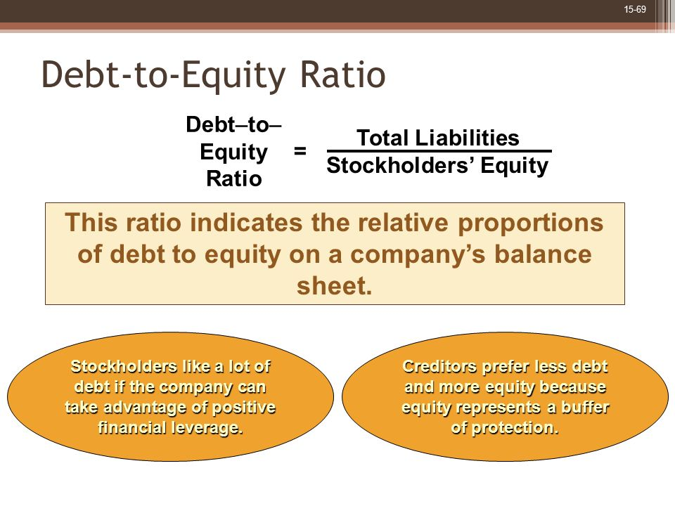 Debt-to-Equity Ratio Total Liabilities. Stockholders' Equity. Debt–to– Equity Ratio. =