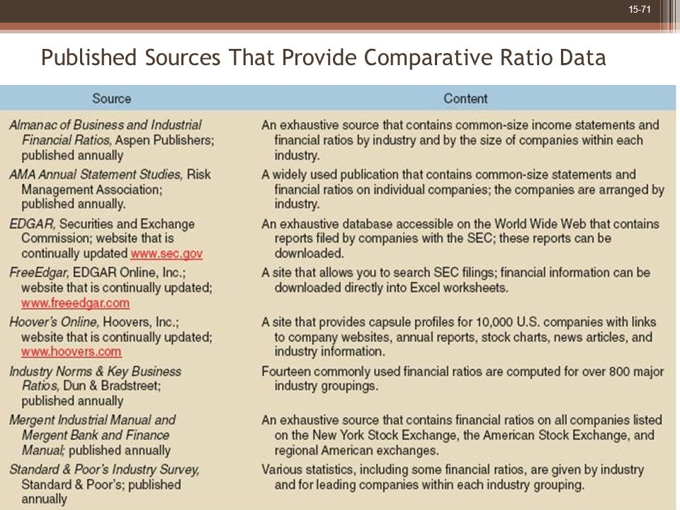 Published Sources That Provide Comparative Ratio Data