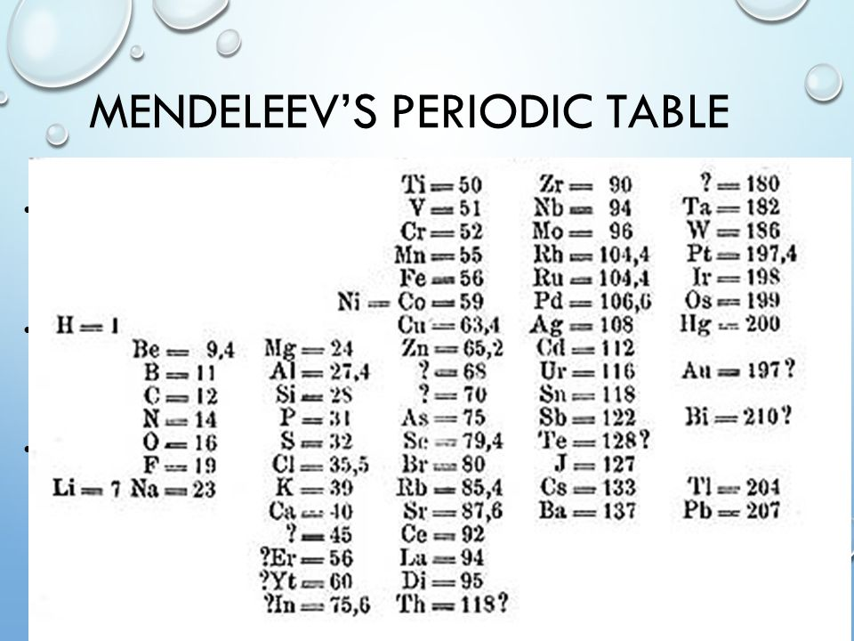 mendeleevs periodic table