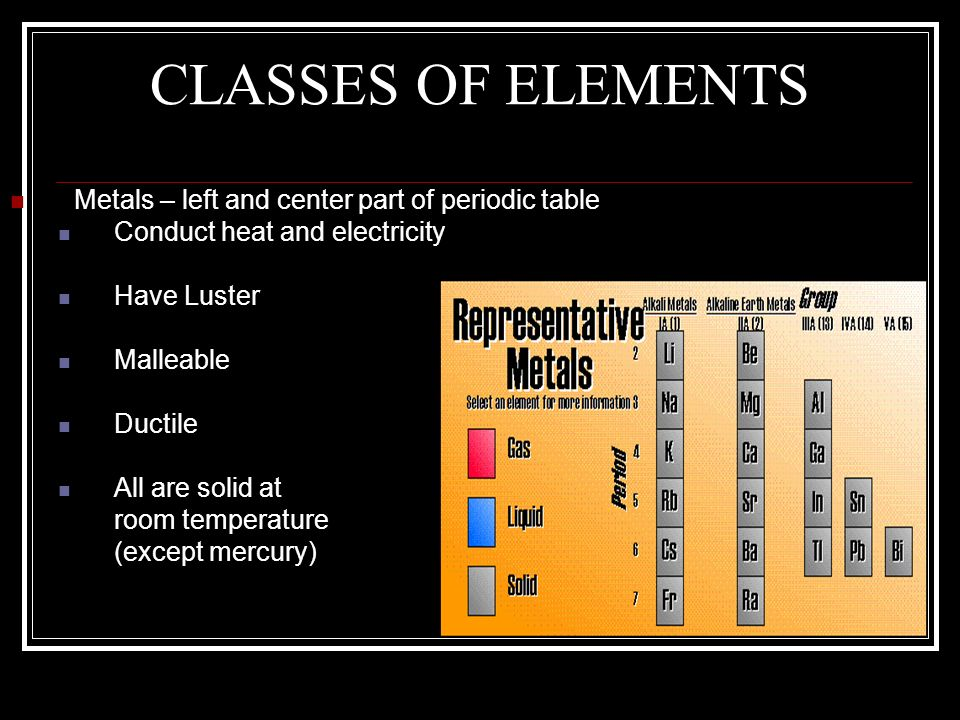CLASSES OF ELEMENTS Metals – left and center part of periodic table