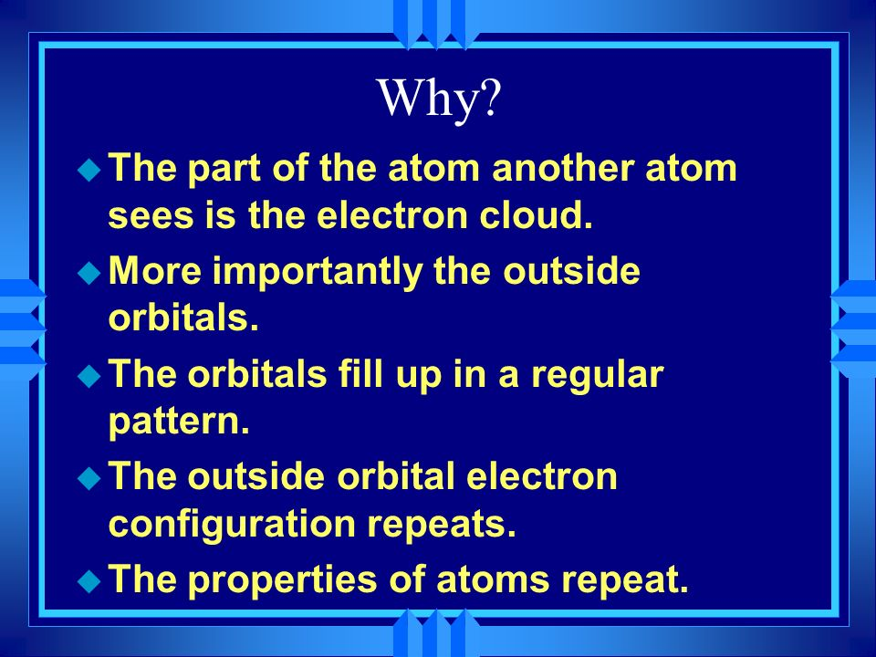 Why The part of the atom another atom sees is the electron cloud.