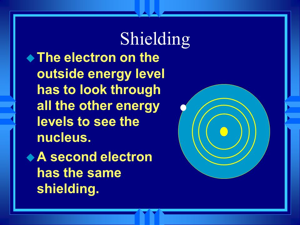 Shielding The electron on the outside energy level has to look through all the other energy levels to see the nucleus.