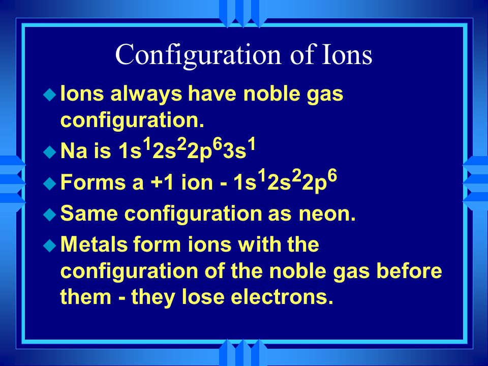 Configuration of Ions Ions always have noble gas configuration.