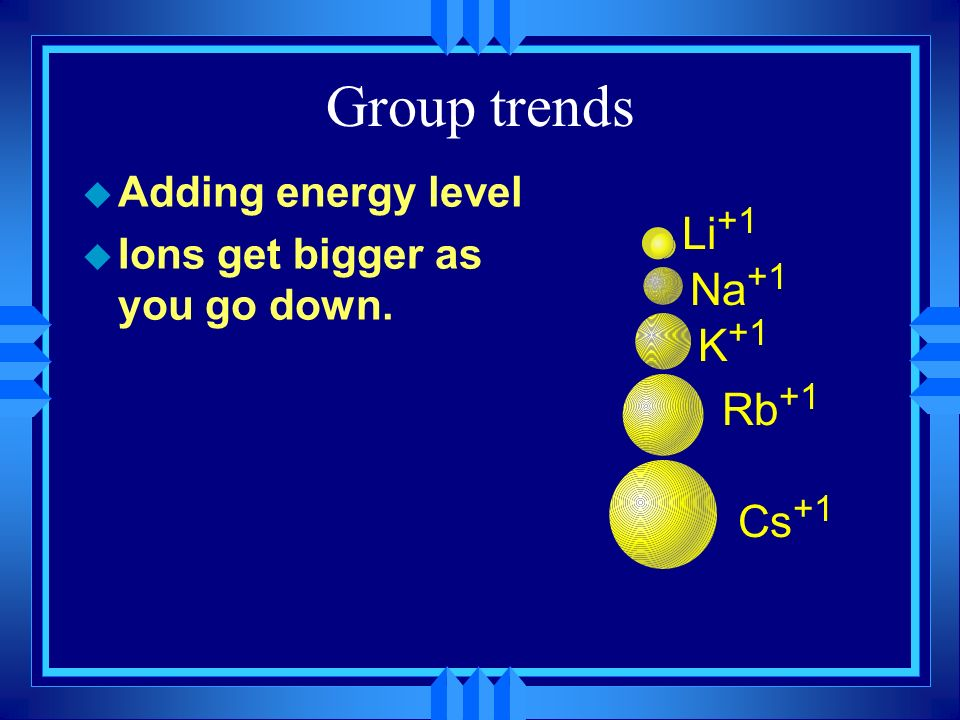 Group trends Li+1 Na+1 K+1 Rb+1 Cs+1 Adding energy level