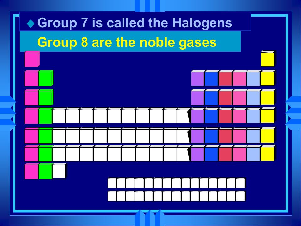 Group 7 is called the Halogens