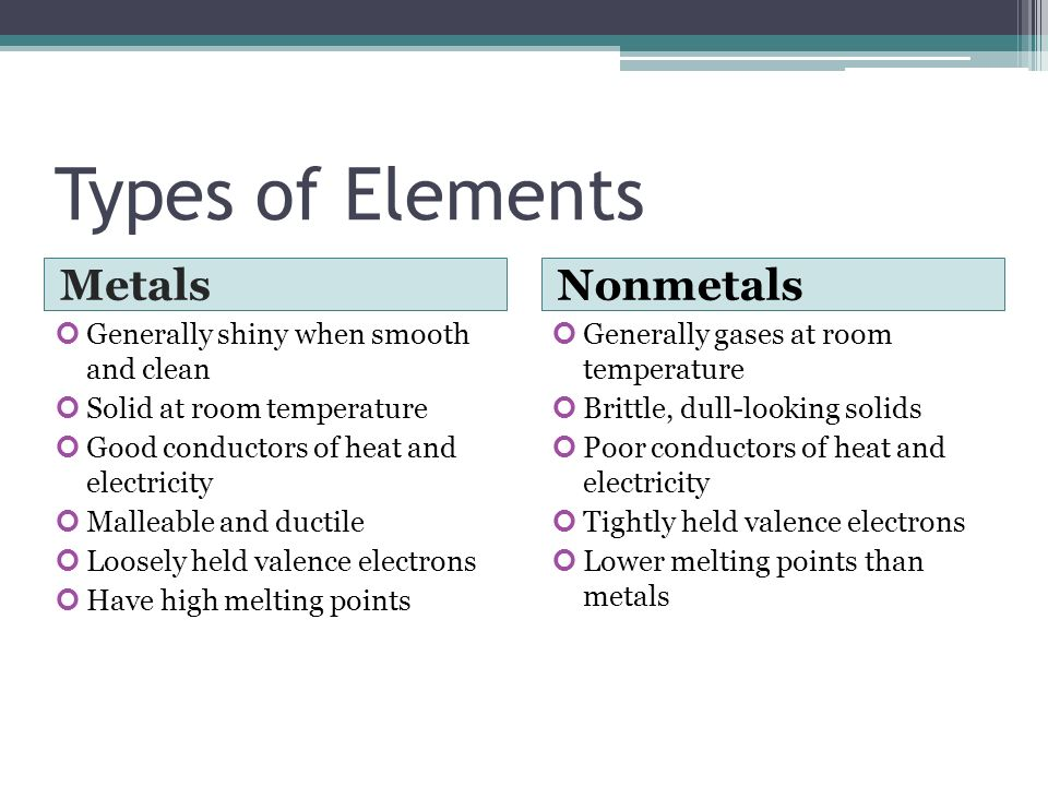 Types of Elements Metals Nonmetals
