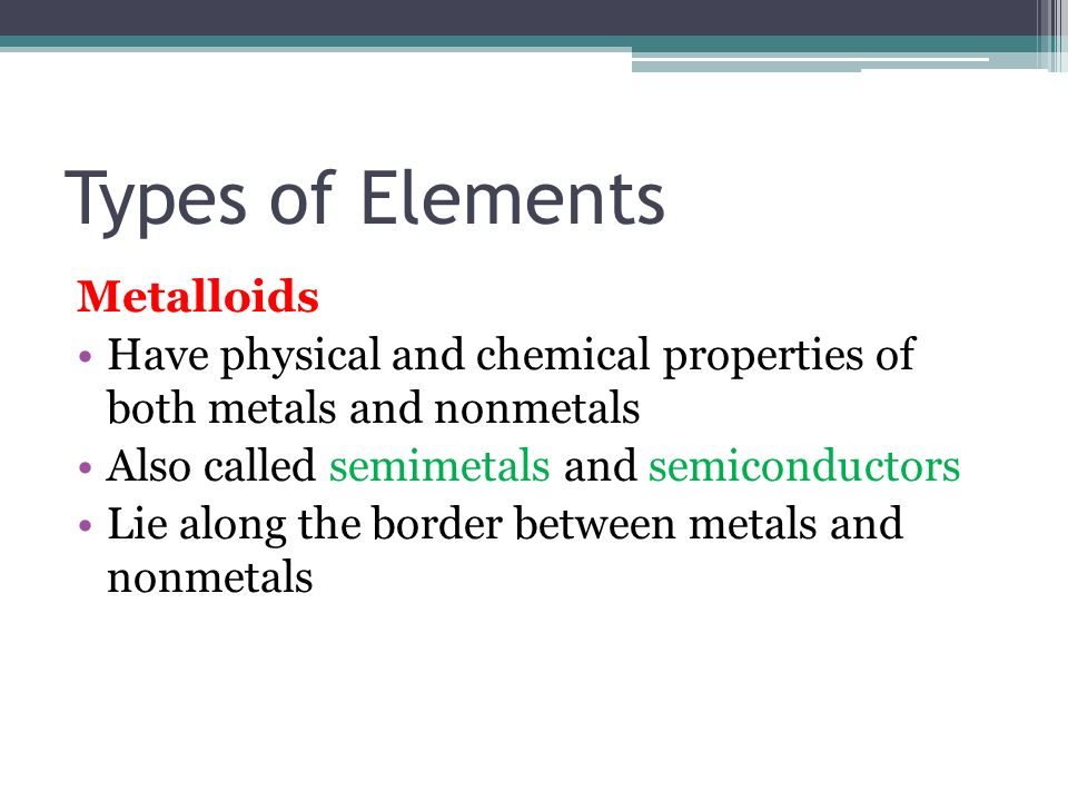 Types of Elements Metalloids