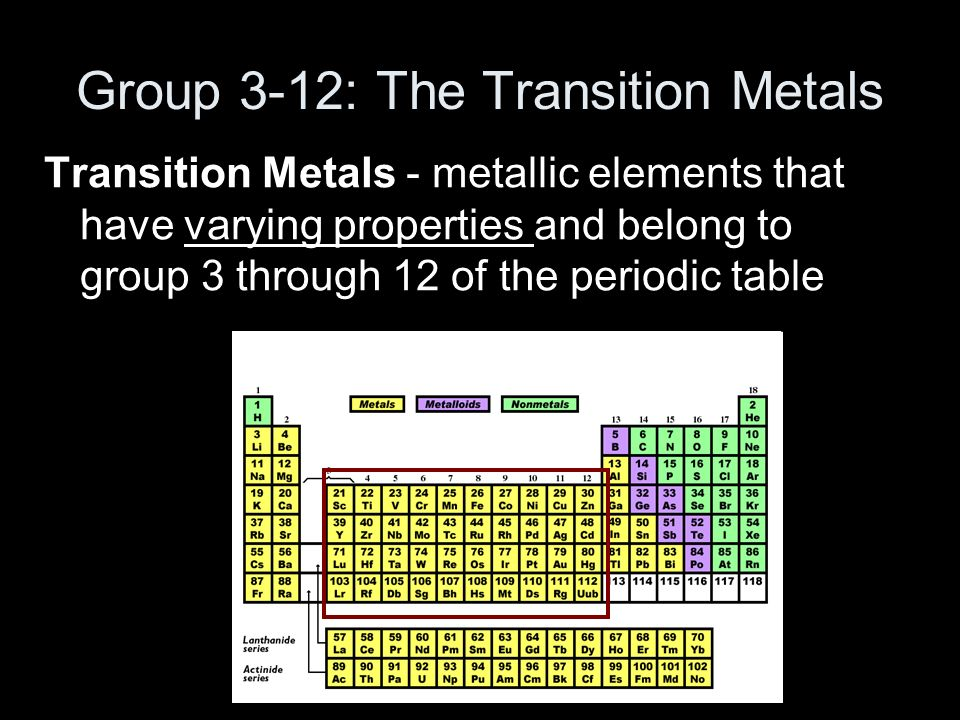 Group 3-12: The Transition Metals