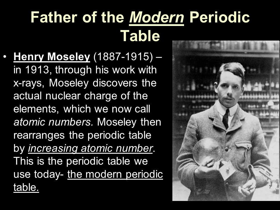 Father of the Modern Periodic Table