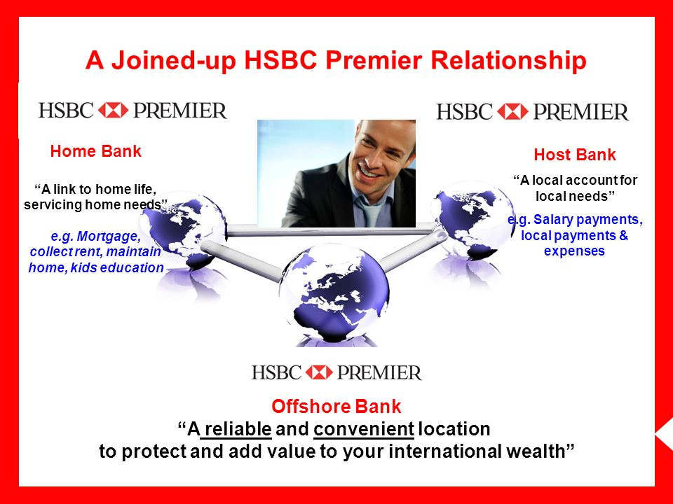 A Joined-up HSBC Premier Relationship