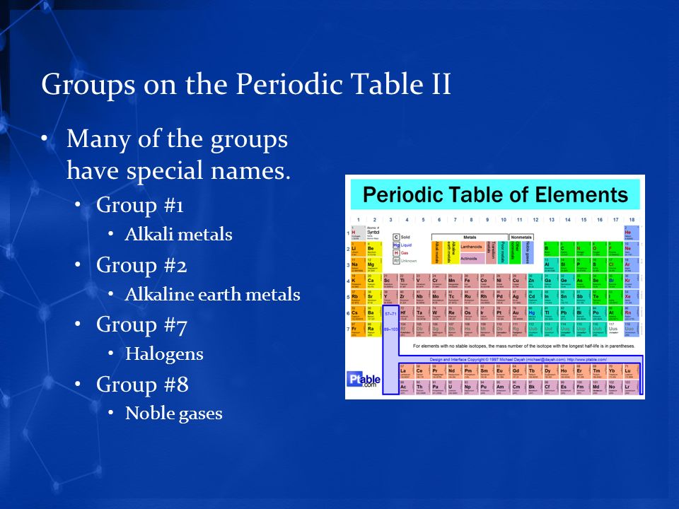 A tour of the periodic table ppt download groups on the periodic table ii urtaz Choice Image