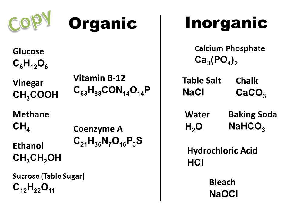 Make sure you picked up a periodic table ppt download copy organic inorganic ca3po42 glucose c6h12o6 vitamin b 12 urtaz Images