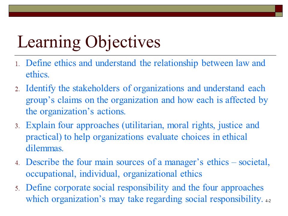 Learning Objectives Define ethics and understand the relationship between law and ethics.
