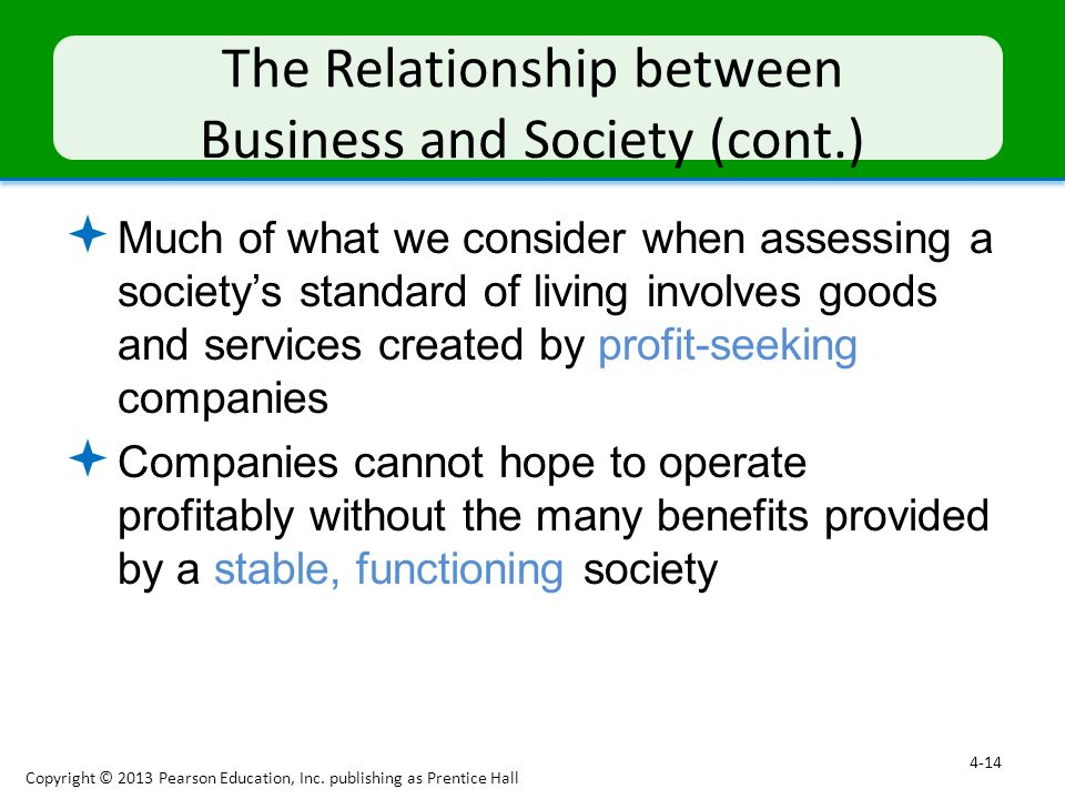 The Relationship between Business and Society (cont.)